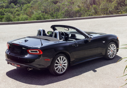 2017 Fiat 124 Spider rear view